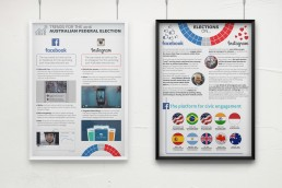 Facebook Australia election 2016 campaign creative design
